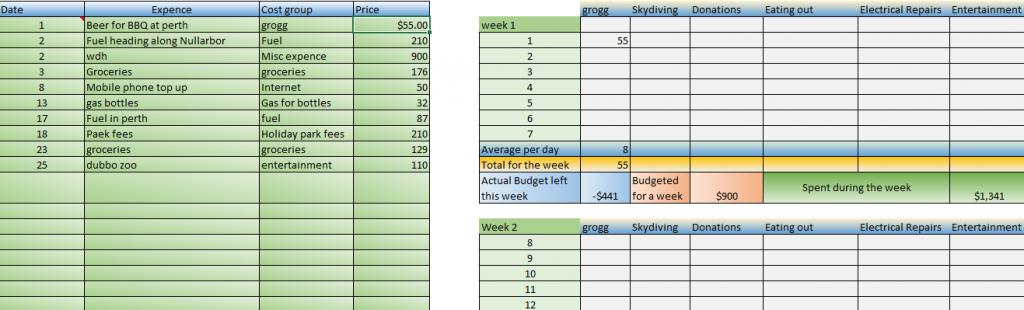 budget tracker screenshot